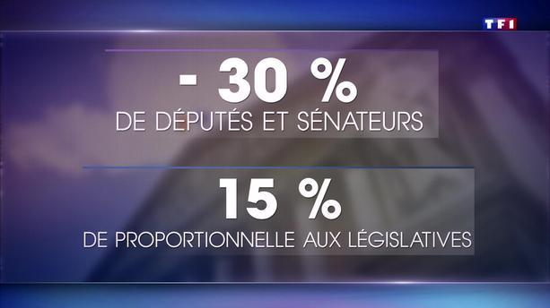 reforme-des-institutions-la-reduction-du-nombre-des-parlementaires-est-elle-justifiee-20180405-0050-ff8d99-0@1x